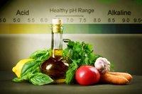Understanding Body Acid and Alkaline Balance