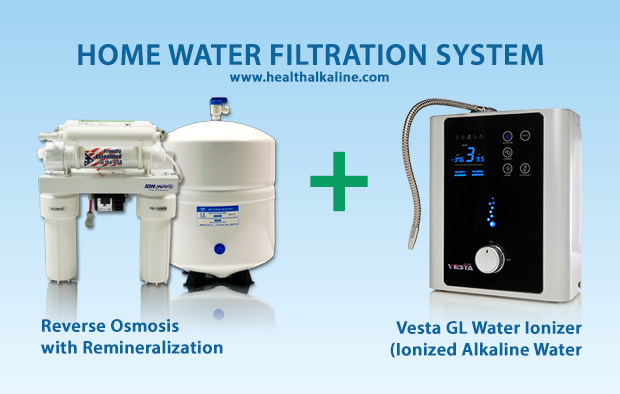 Alkaline Reverse Osmosis Water Filtration Purification