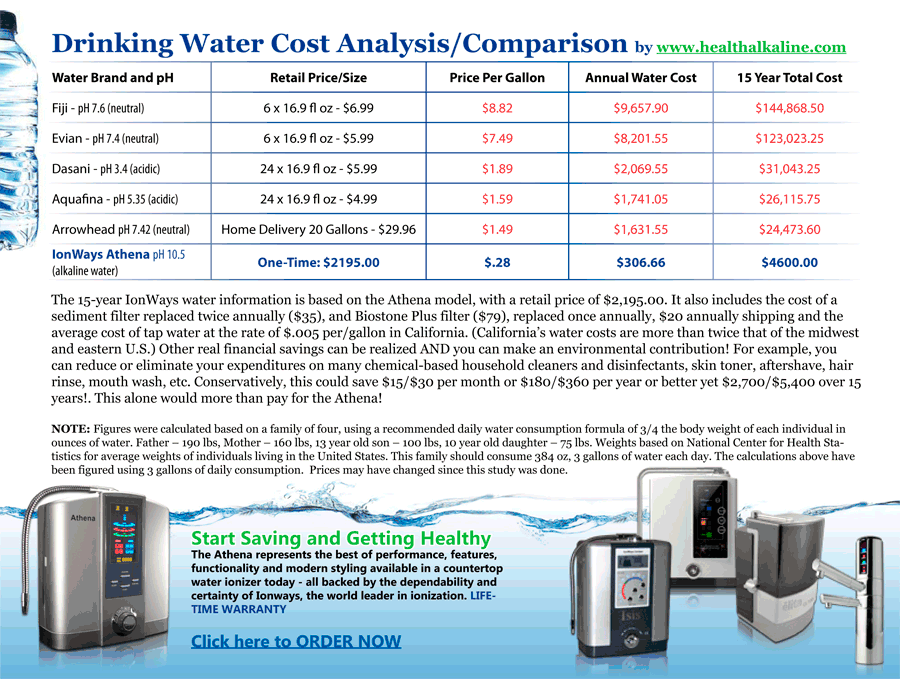 By alkaline water machine